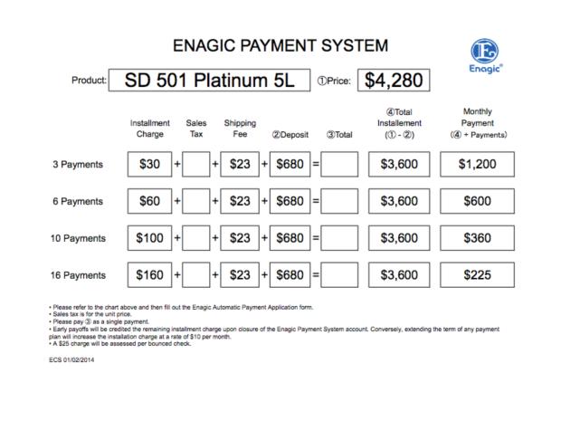 SD 501 Plat 5L payment plan